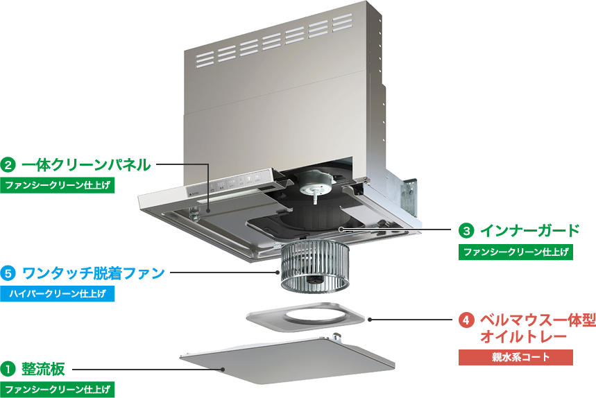 https://home.tokyo-gas.co.jp/living/kitchen/rangehood/clean/img/clean_img_point_01.png